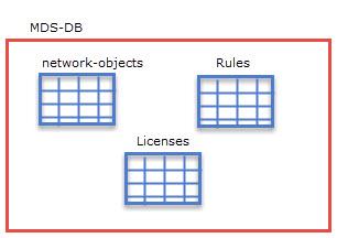 fw_database